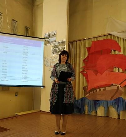 Профилактика правонарушений в Ясиноватской общеобразовательной школе №3