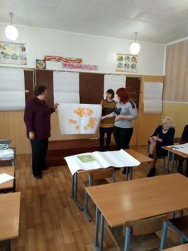 Организация работы педагога-психолога с детьми в ситуации перенесенной психотравмы