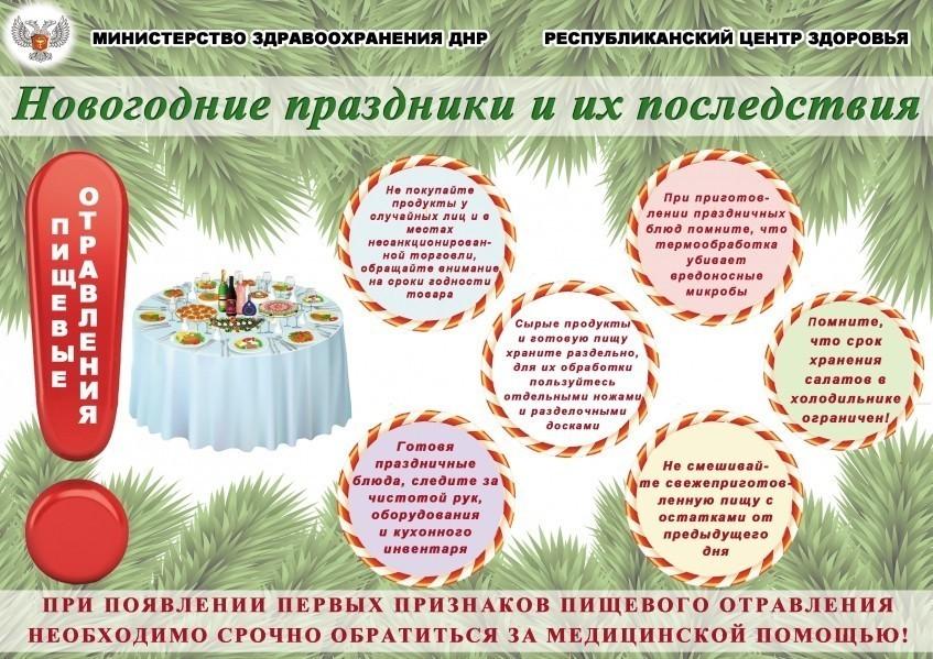 Профилактика пищевых отравлений в новогодние праздники