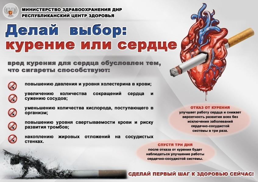 Влияние сигарет на сердечно-сосудистую систему