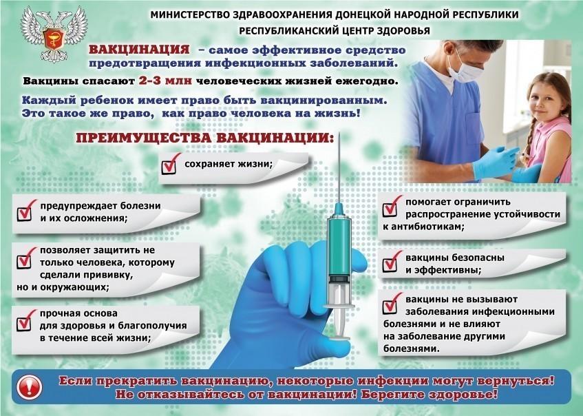 Вакцинация – это важно!