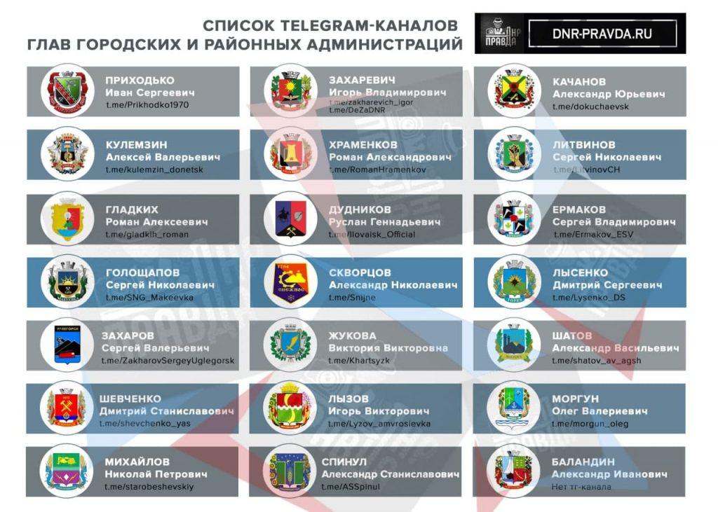 Список телеграм-каналов глав городов ДНР