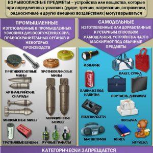 Правила поведения при обнаружении взрывоопасных предметов